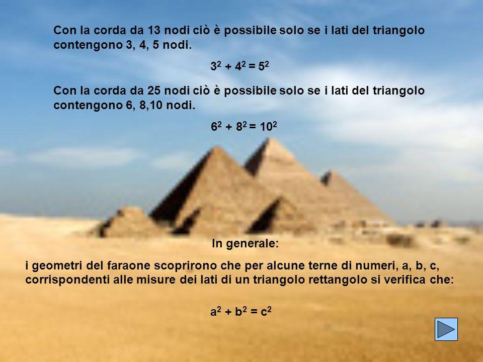 Con la corda da 13 nodi ciò è possibile solo se i lati del triangolo contengono 3, 4, 5 nodi.