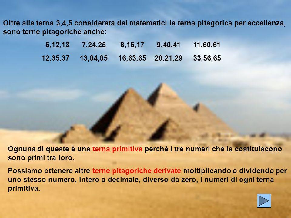 Oltre alla terna 3,4,5 considerata dai matematici la terna pitagorica per eccellenza, sono terne pitagoriche anche: