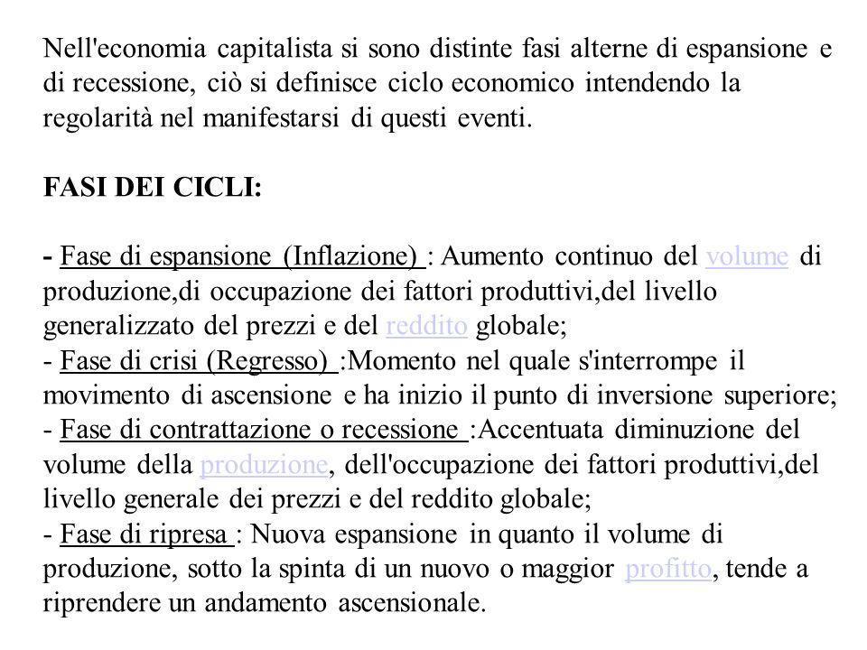 Nell economia capitalista si sono distinte fasi alterne di espansione e di recessione, ciò si definisce ciclo economico intendendo la regolarità nel manifestarsi di questi eventi.
