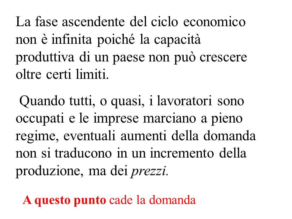 La fase ascendente del ciclo economico non è infinita poiché la capacità produttiva di un paese non può crescere oltre certi limiti.