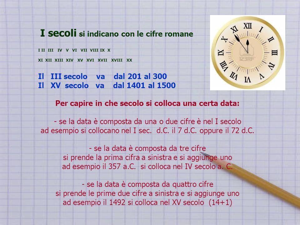I secoli si indicano con le cifre romane