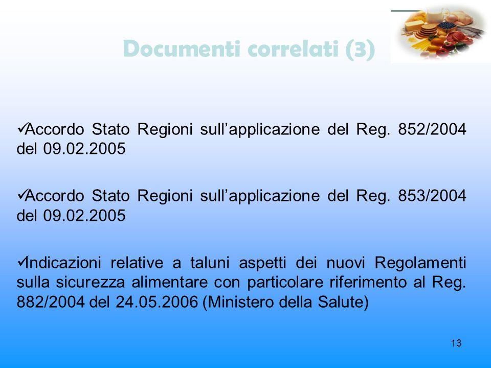 Documenti correlati (3)