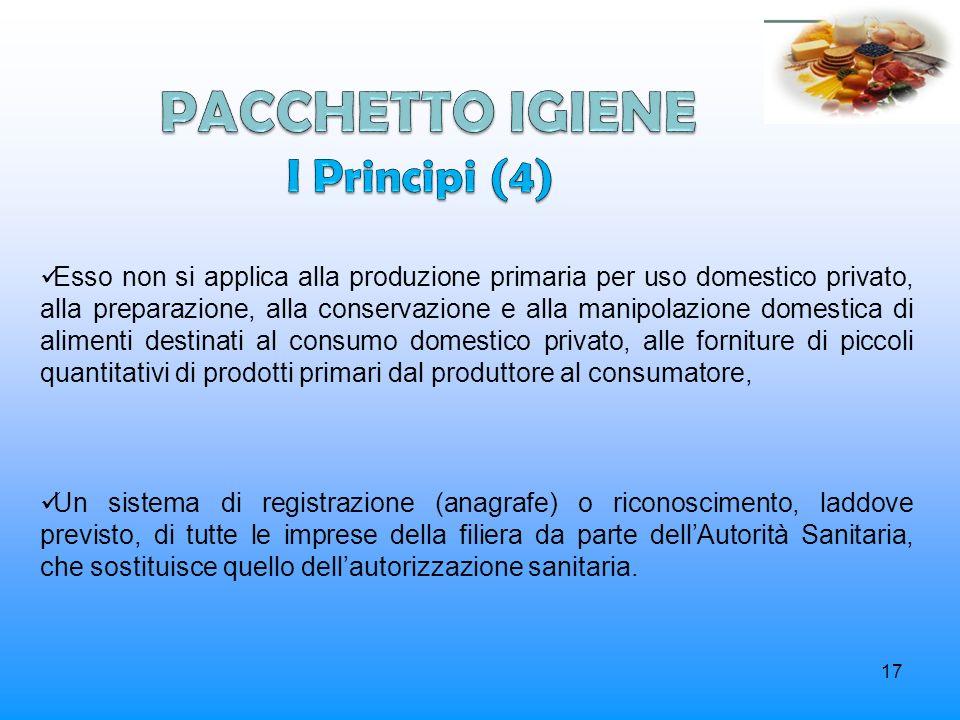 PACCHETTO IGIENE I Principi (4)