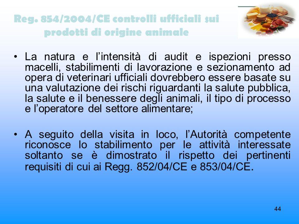 Reg. 854/2004/CE controlli ufficiali sui prodotti di origine animale