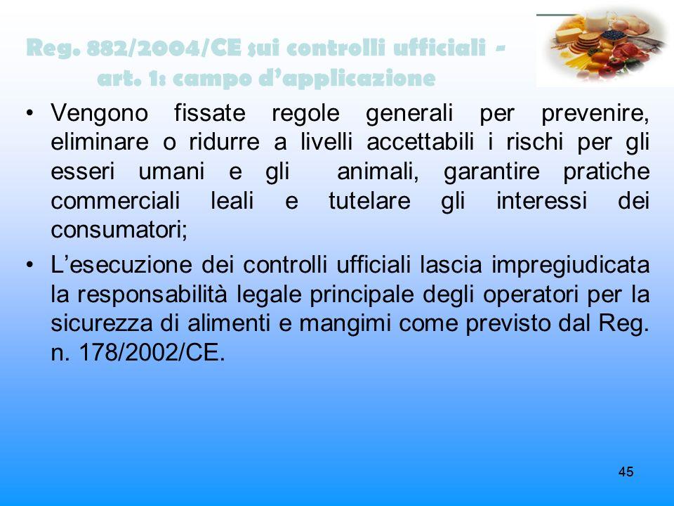 Reg. 882/2004/CE sui controlli ufficiali - art. 1: campo d'applicazione