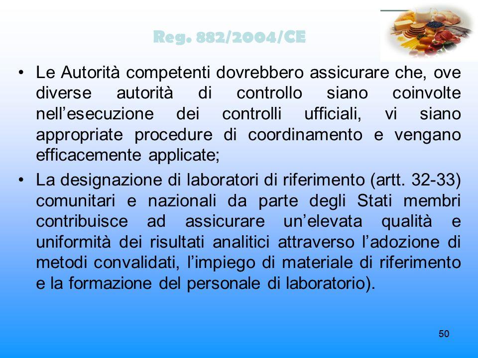 Reg. 882/2004/CE