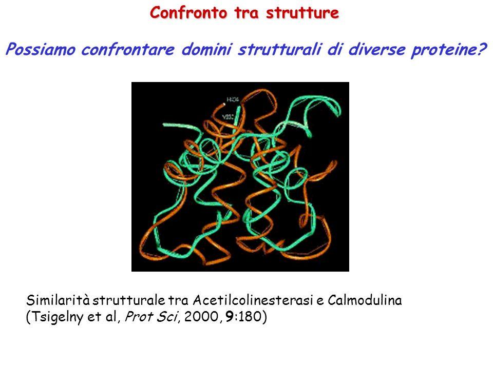 Confronto tra strutture