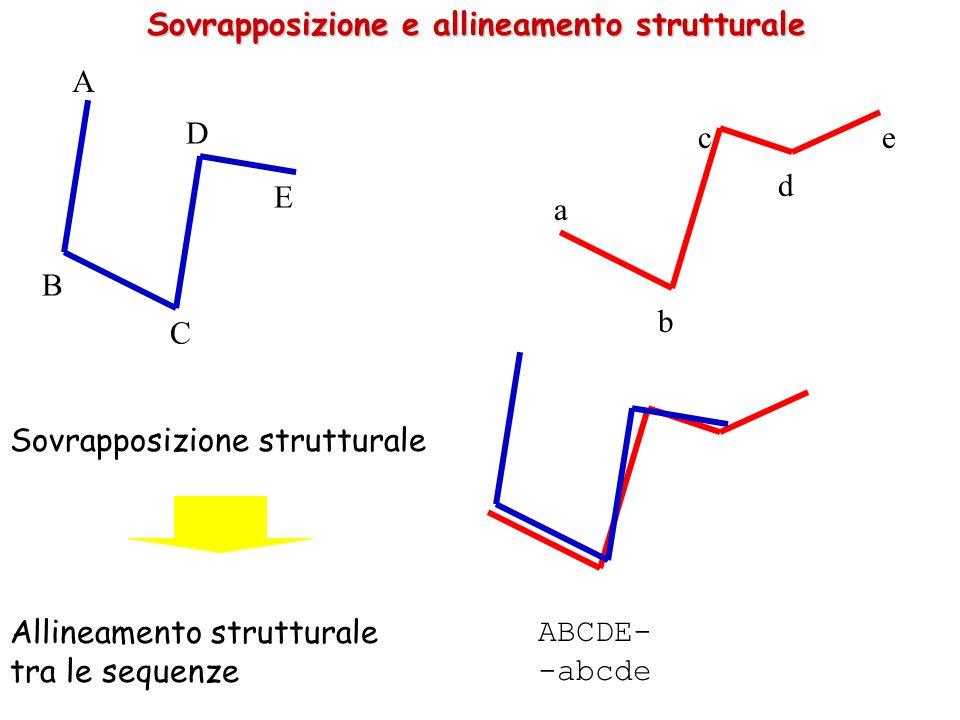 Sovrapposizione e allineamento strutturale