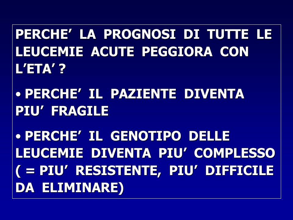 PERCHE' LA PROGNOSI DI TUTTE LE LEUCEMIE ACUTE PEGGIORA CON L'ETA'