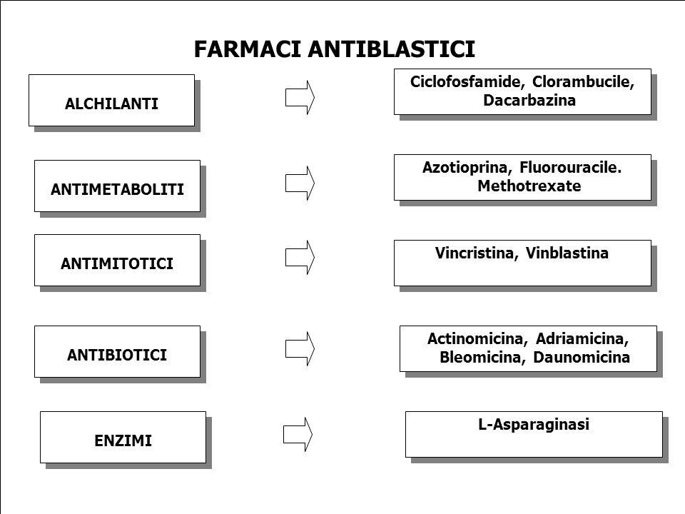 FARMACI ANTIBLASTICI Ciclofosfamide, Clorambucile, Dacarbazina