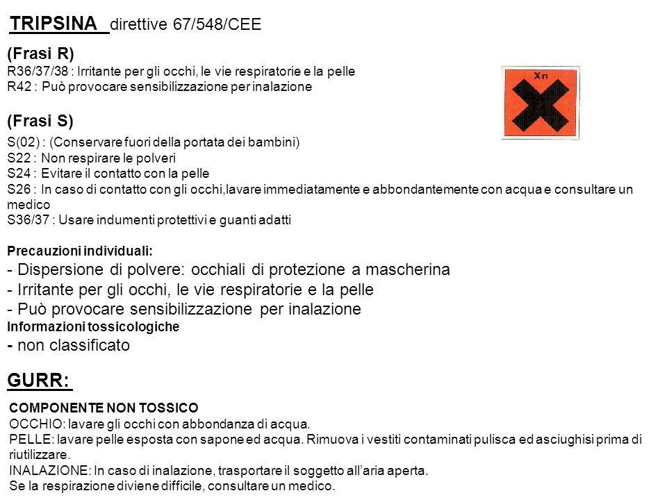 TRIPSINA direttive 67/548/CEE