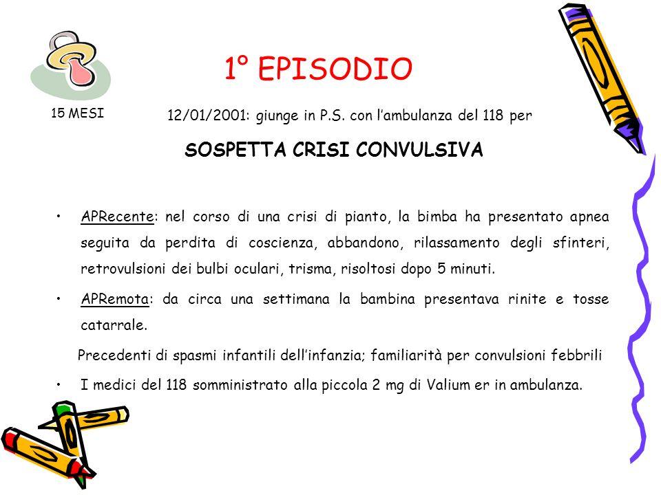 1° EPISODIO 12/01/2001: giunge in P.S. con l'ambulanza del 118 per. SOSPETTA CRISI CONVULSIVA.