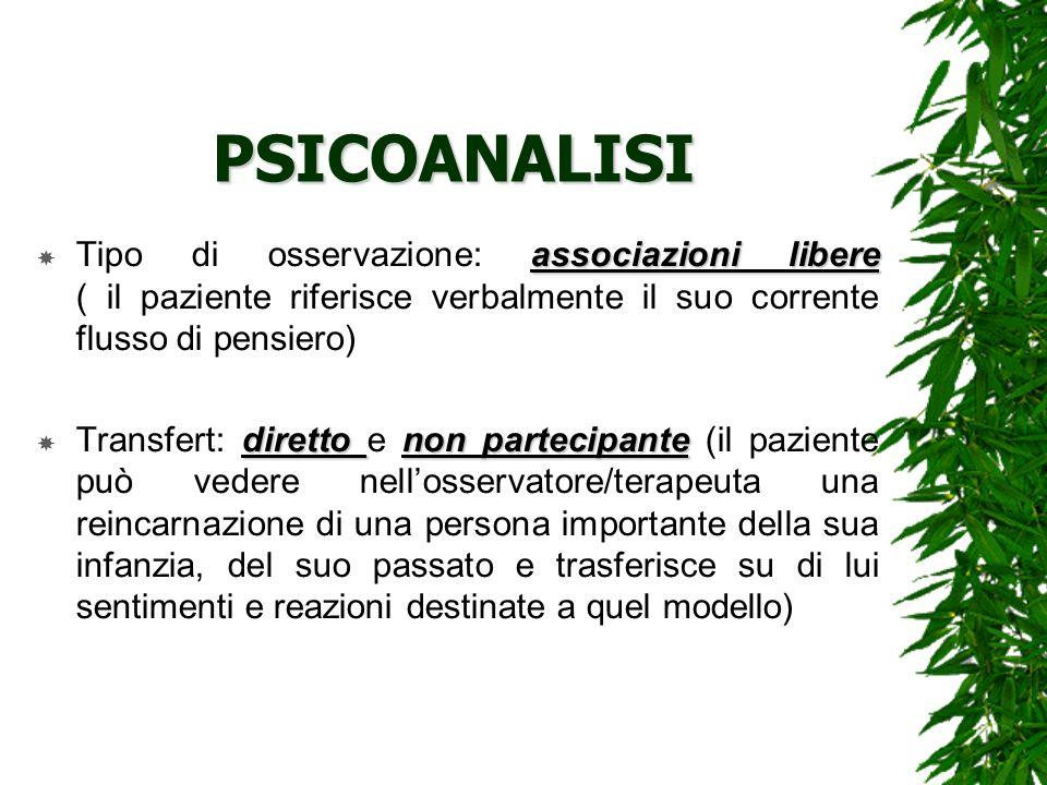 PSICOANALISI Tipo di osservazione: associazioni libere ( il paziente riferisce verbalmente il suo corrente flusso di pensiero)