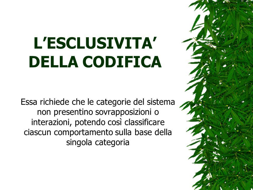 L'ESCLUSIVITA' DELLA CODIFICA