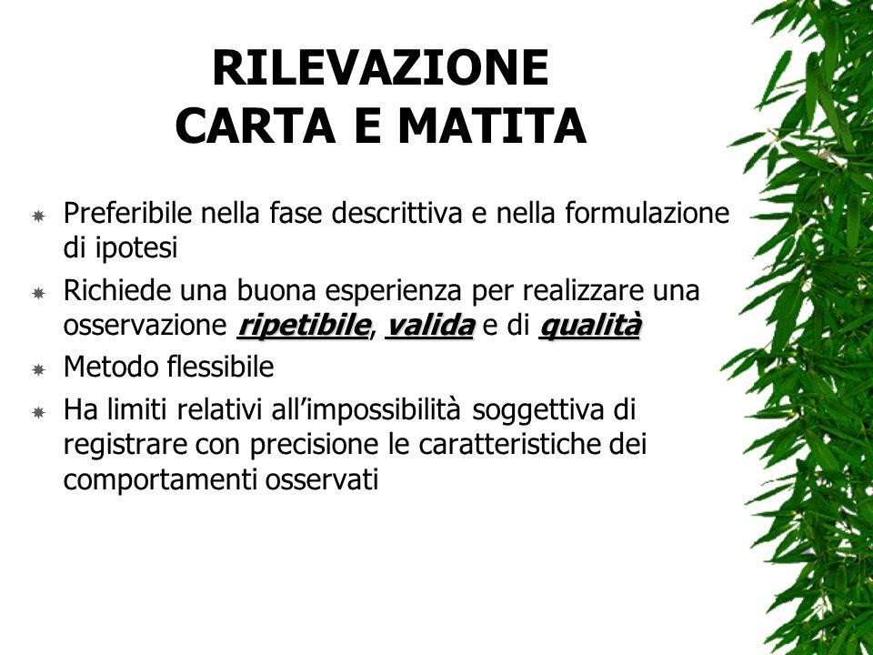 RILEVAZIONE CARTA E MATITA