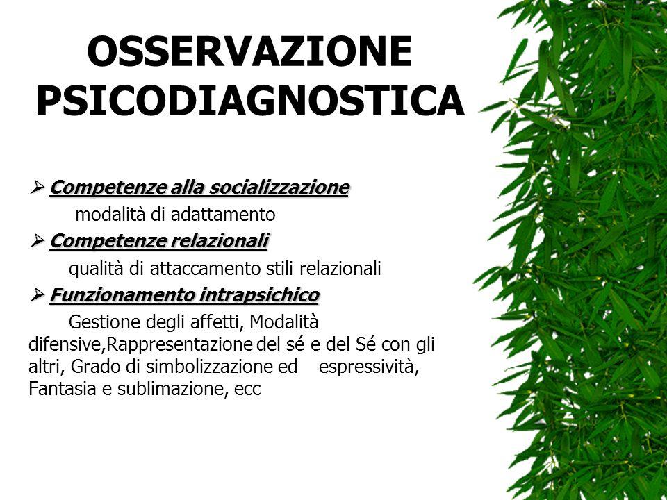 OSSERVAZIONE PSICODIAGNOSTICA