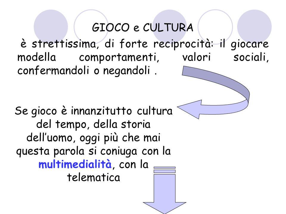 GIOCO e CULTURA è strettissima, di forte reciprocità: il giocare modella comportamenti, valori sociali, confermandoli o negandoli .