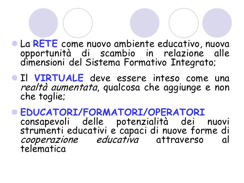 La RETE come nuovo ambiente educativo, nuova opportunità di scambio in relazione alle dimensioni del Sistema Formativo Integrato;