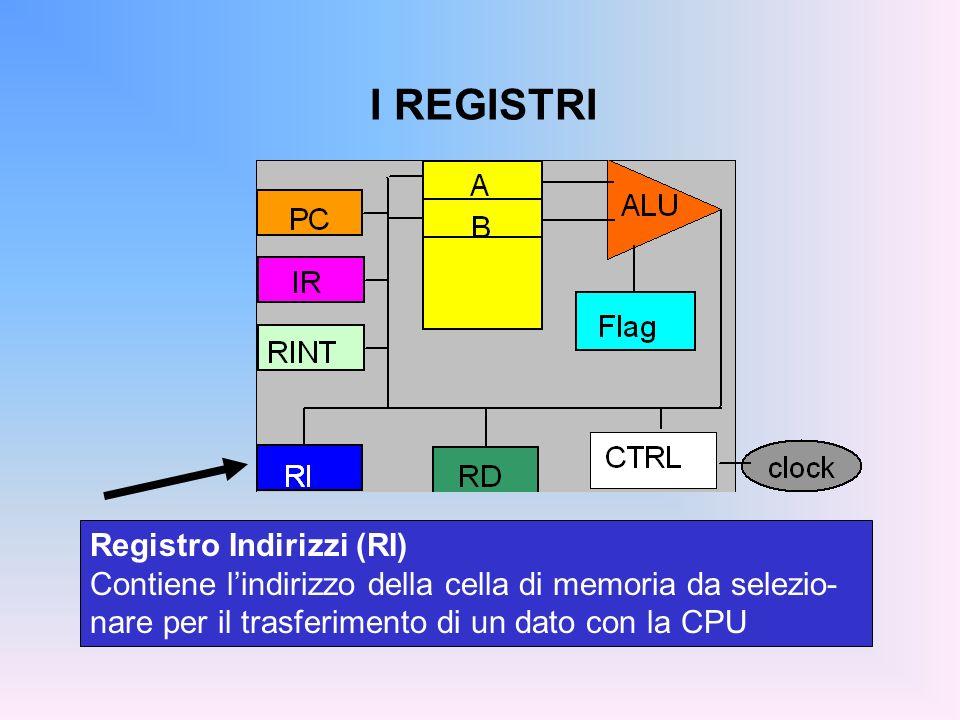 I REGISTRI Registro Indirizzi (RI)