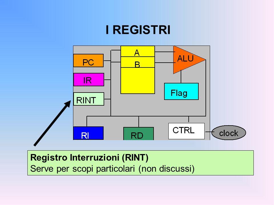 I REGISTRI Registro Interruzioni (RINT)
