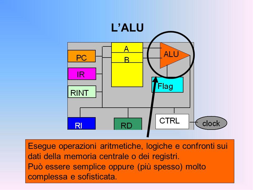 L'ALU >Operazioni aritmetiche, operazioni logiche e confronti.. corretto.