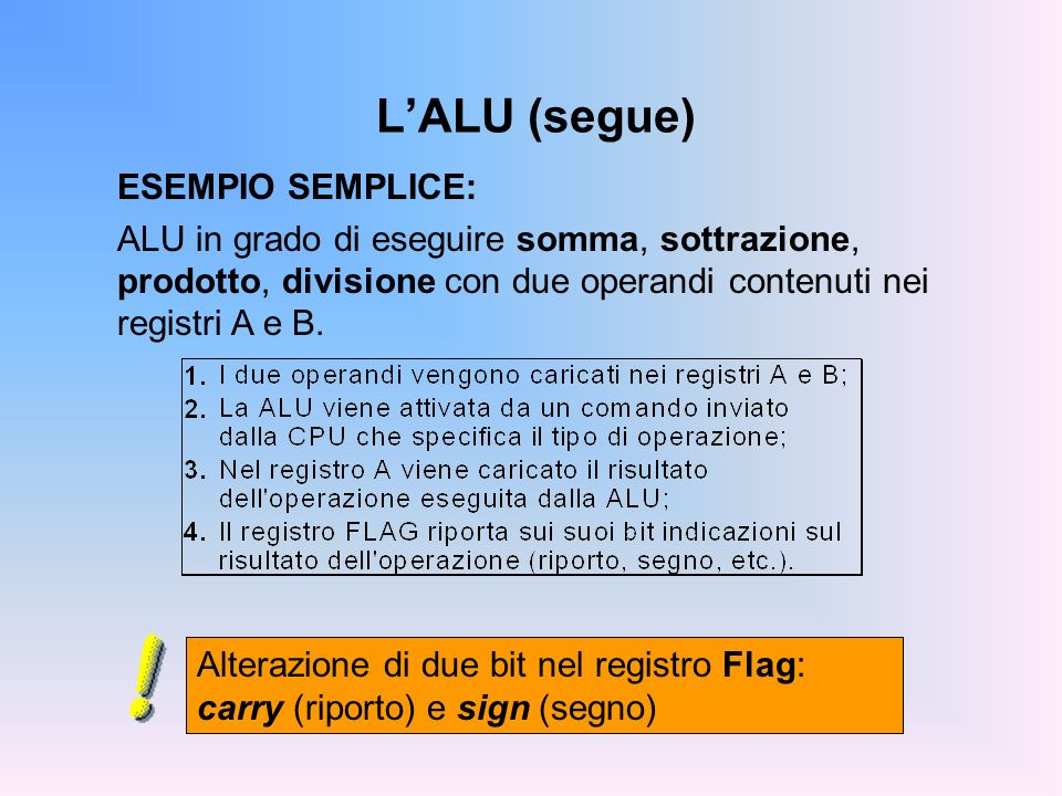 L'ALU (segue) ESEMPIO SEMPLICE: