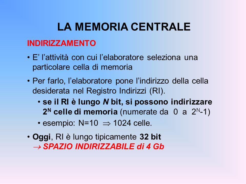 LA MEMORIA CENTRALE INDIRIZZAMENTO