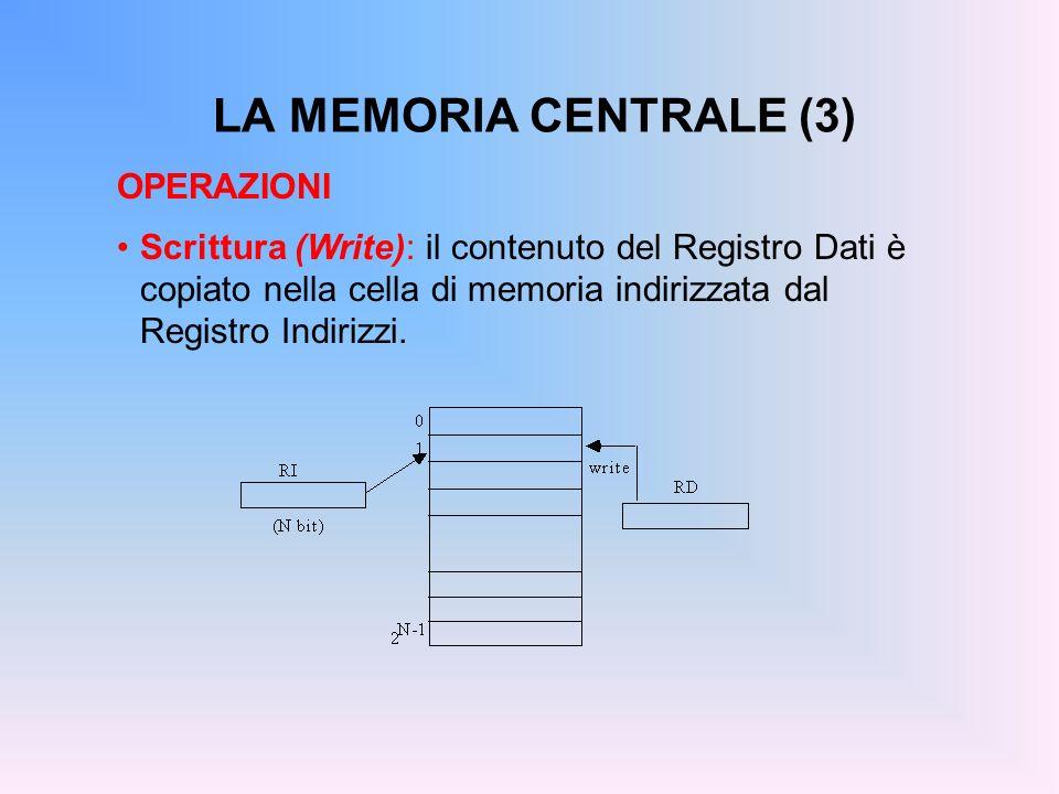 LA MEMORIA CENTRALE (3) OPERAZIONI