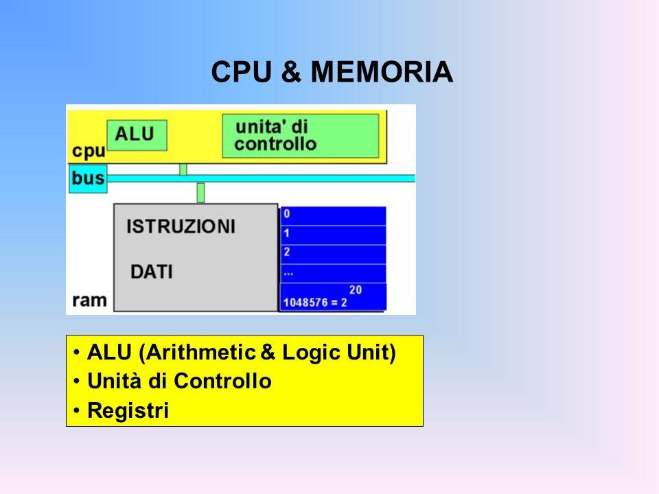 CPU & MEMORIA ALU (Arithmetic & Logic Unit) Unità di Controllo