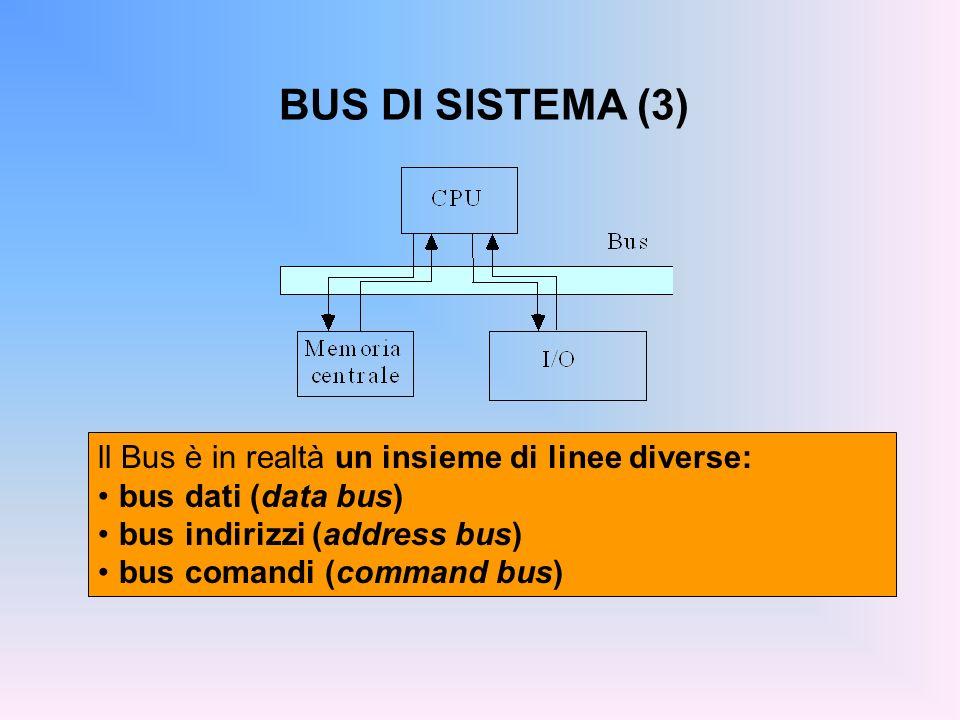 BUS DI SISTEMA (3) ll Bus è in realtà un insieme di linee diverse: