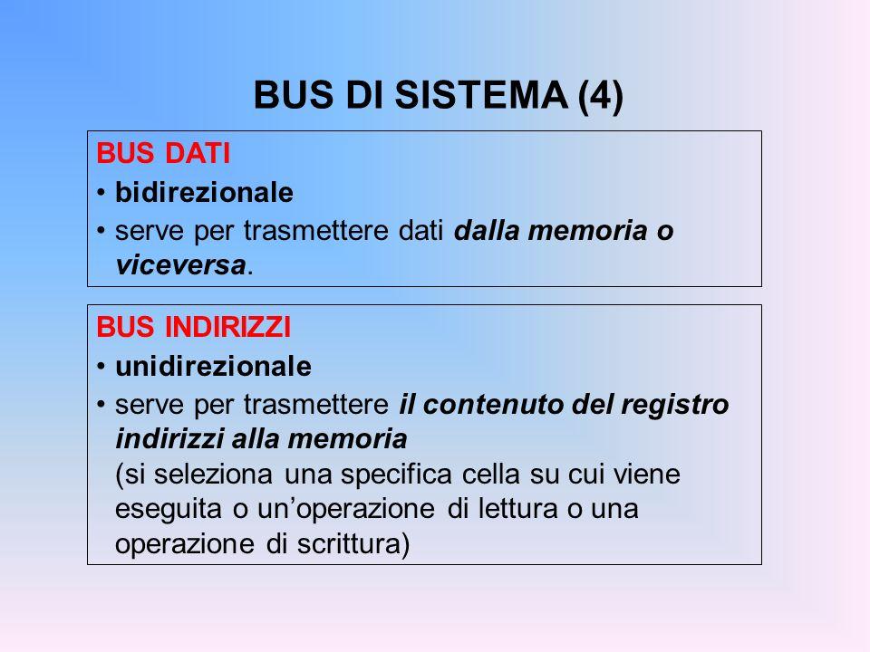 BUS DI SISTEMA (4) BUS DATI bidirezionale