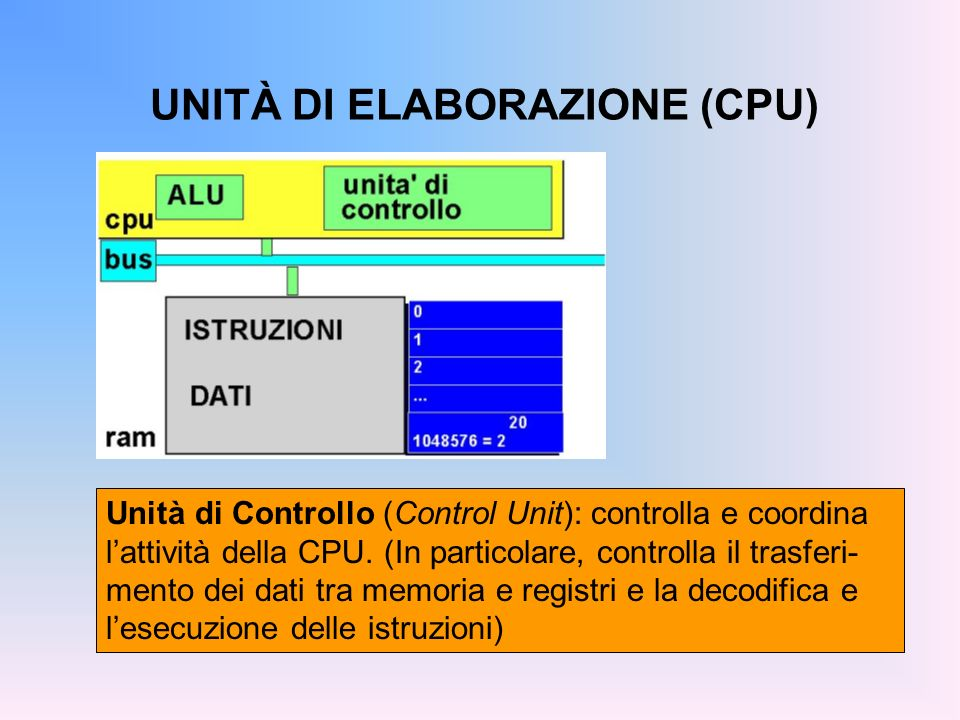UNITÀ DI ELABORAZIONE (CPU)