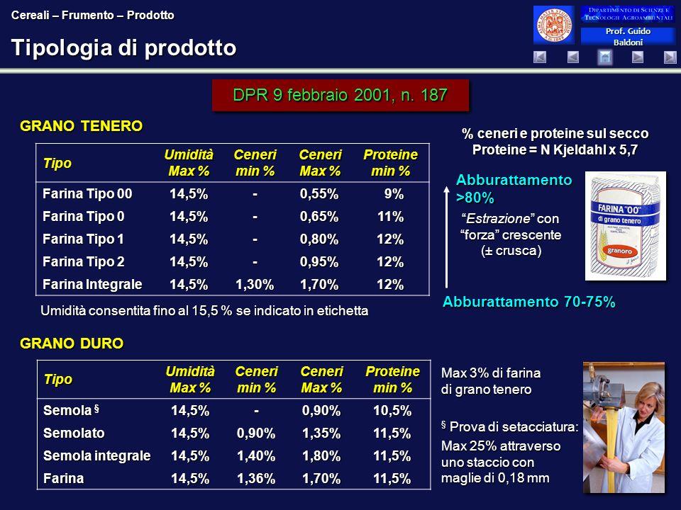 % ceneri e proteine sul secco Proteine = N Kjeldahl x 5,7