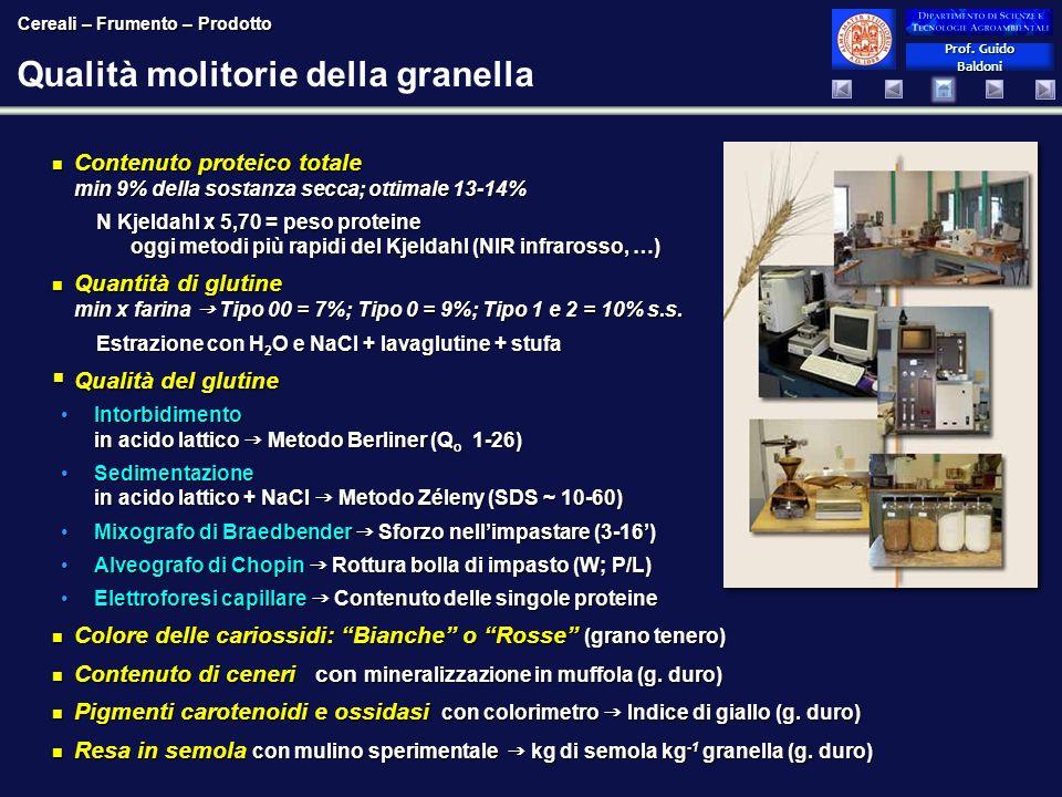 Qualità molitorie della granella