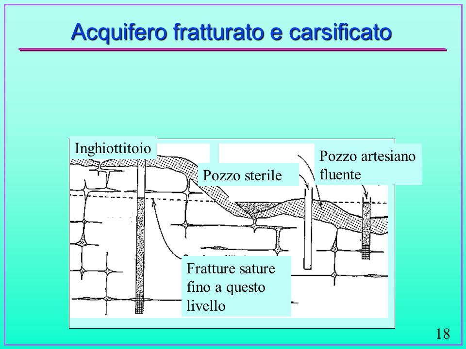 Acquifero fratturato e carsificato