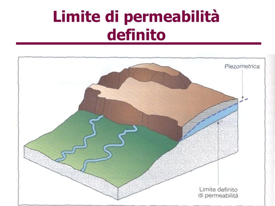 Limite di permeabilità definito