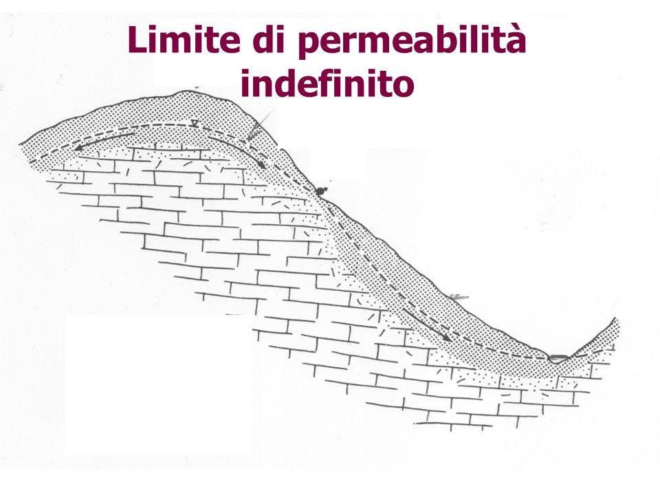Limite di permeabilità indefinito