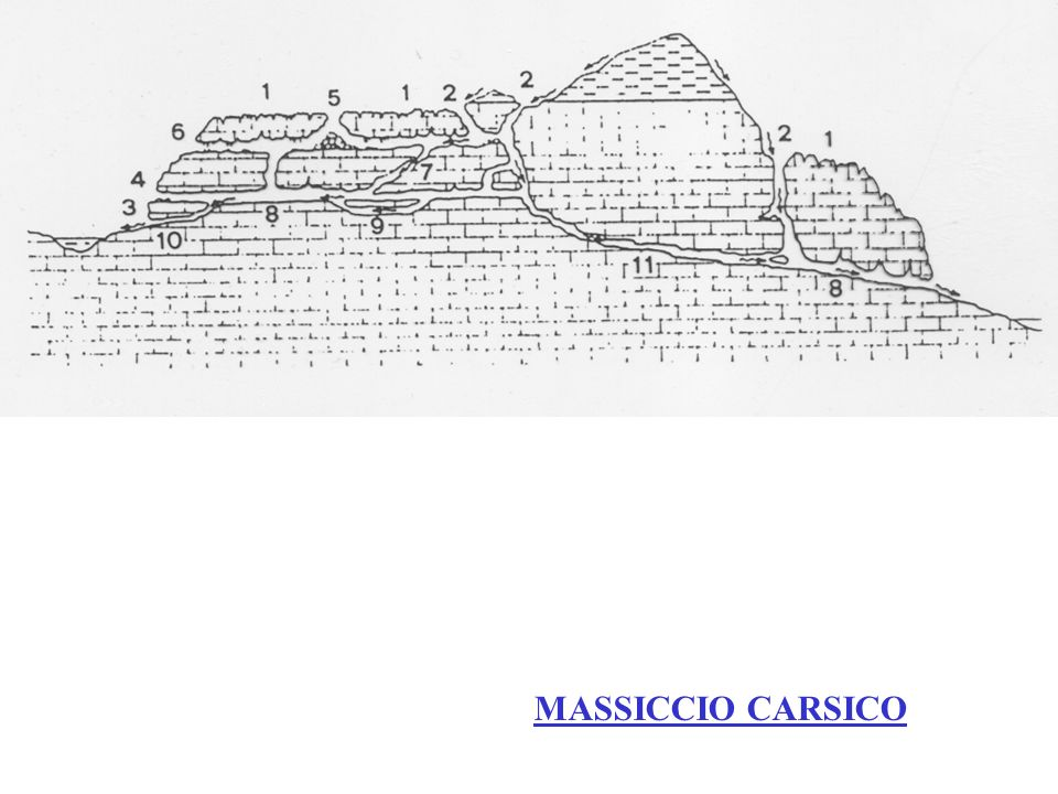 MASSICCIO CARSICO