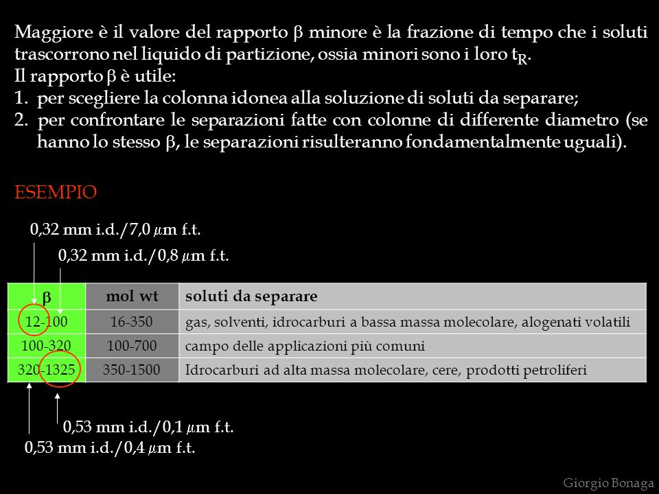 per scegliere la colonna idonea alla soluzione di soluti da separare;