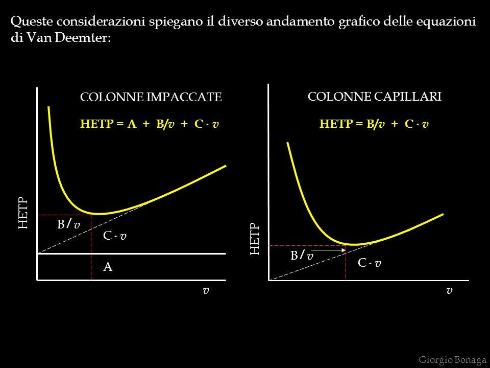 Queste considerazioni spiegano il diverso andamento grafico delle equazioni di Van Deemter: