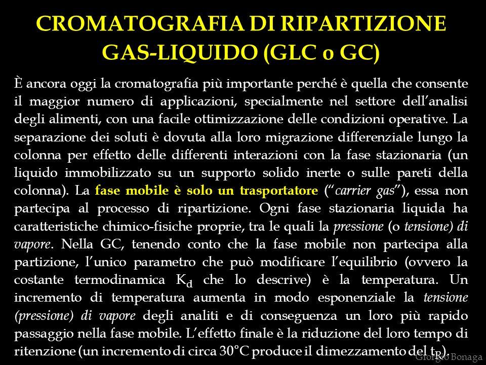 CROMATOGRAFIA DI RIPARTIZIONE GAS-LIQUIDO (GLC o GC)