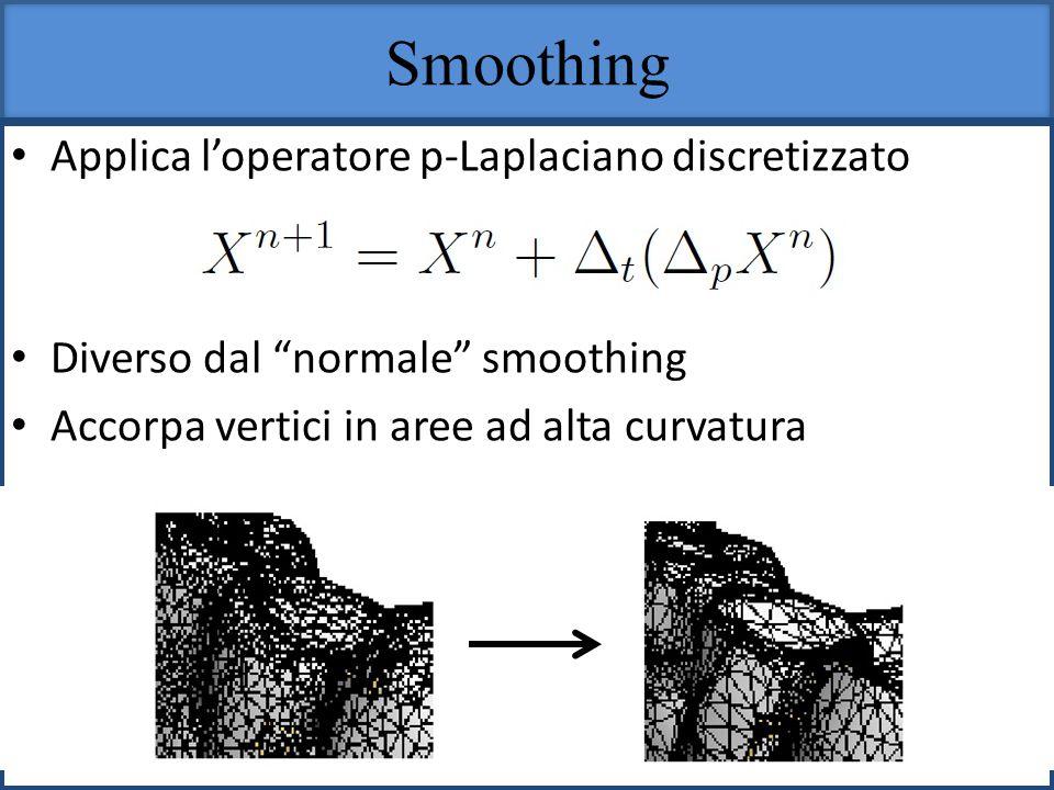 Smoothing Applica l'operatore p-Laplaciano discretizzato