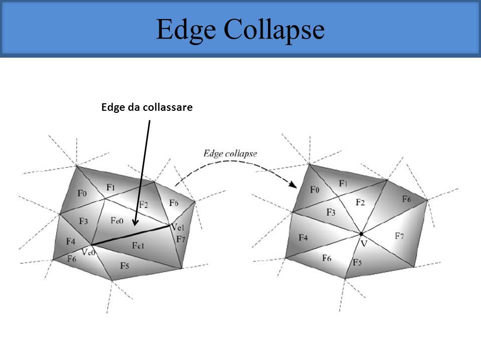 Edge Collapse Edge da collassare