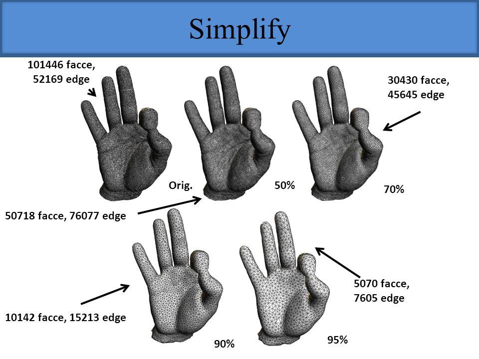 Simplify 101446 facce, 52169 edge 30430 facce, 45645 edge Orig. 50%