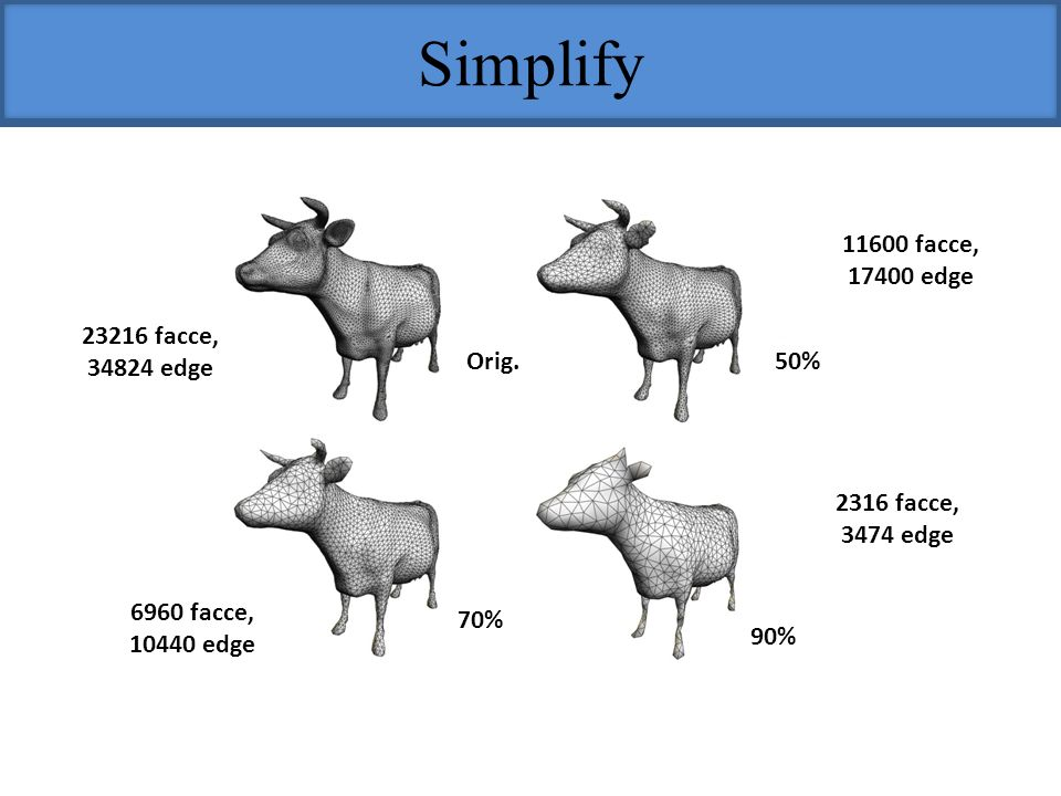 Simplify 11600 facce, 17400 edge 23216 facce, 34824 edge Orig. 50%