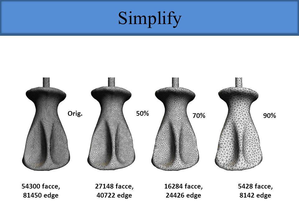 Simplify Orig. 50% 70% 90% 54300 facce, 81450 edge