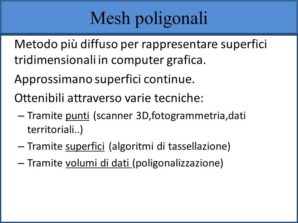 Mesh poligonali Metodo più diffuso per rappresentare superfici tridimensionali in computer grafica.