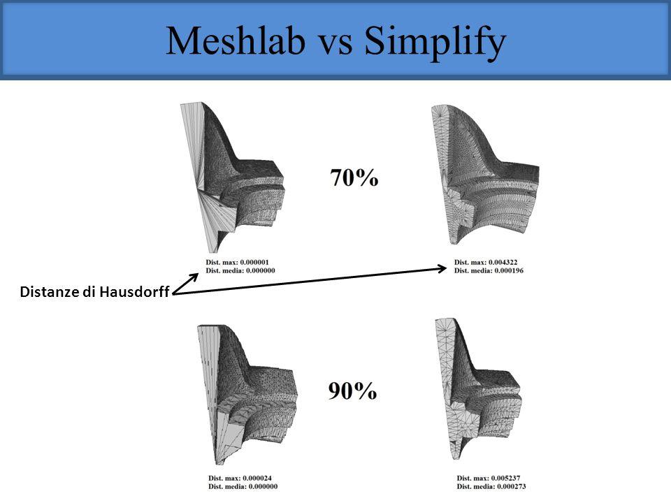 Meshlab vs Simplify Distanze di Hausdorff