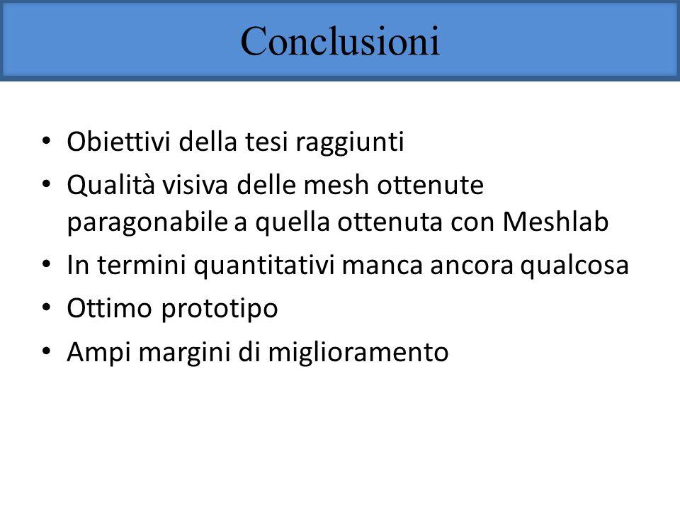 Conclusioni Obiettivi della tesi raggiunti