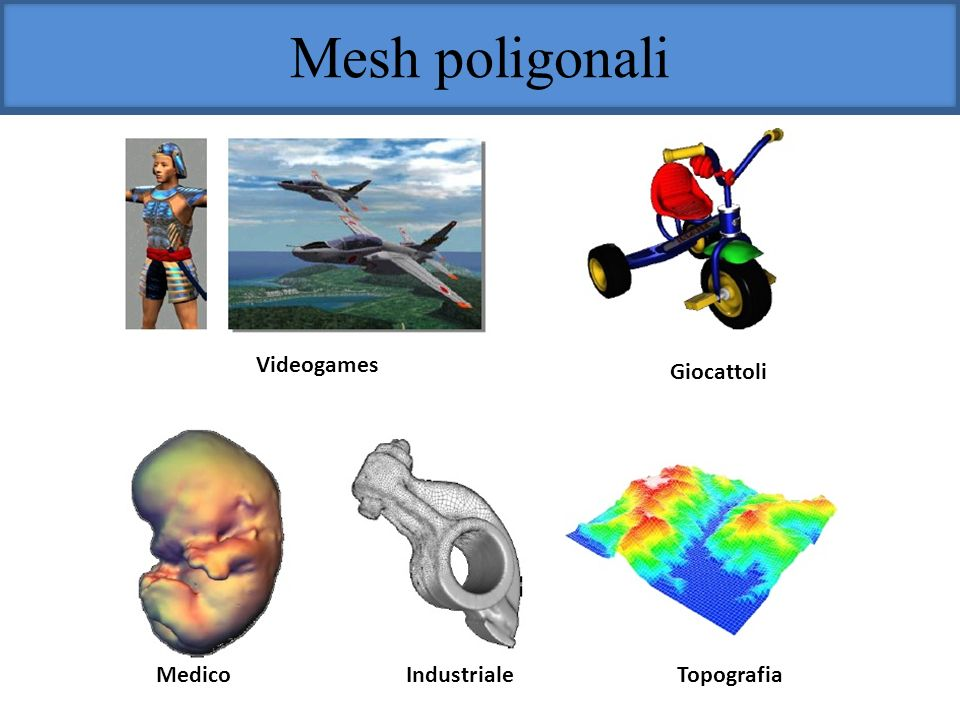 Mesh poligonali Videogames Giocattoli Medico Industriale Topografia